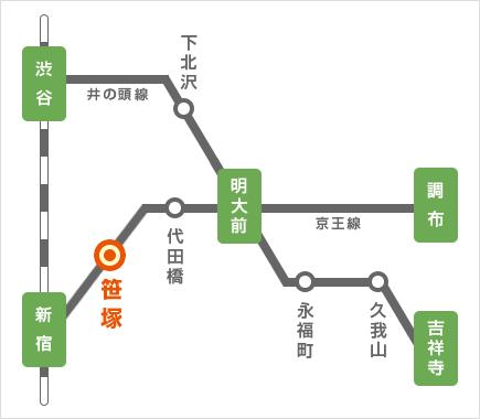 電車による京王線笹塚駅までのアクセス図